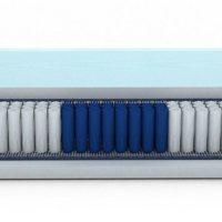 7-Zonen Taschenfederkernmatratze LUNA Seitenansicht